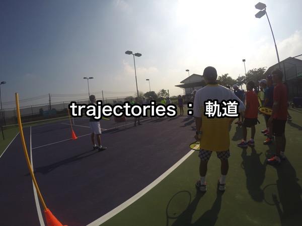 Trajectories4