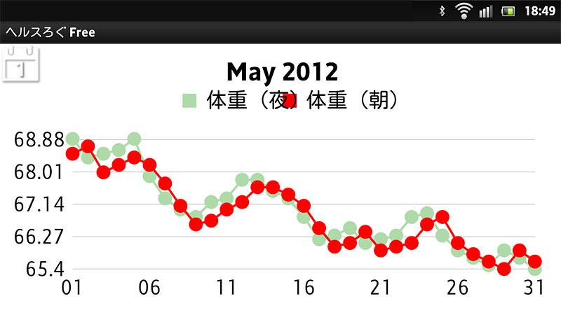 グラフは横表示にも対応