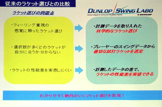スイングラボ従来のラケット選びとの比較